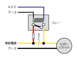 リレー配線図